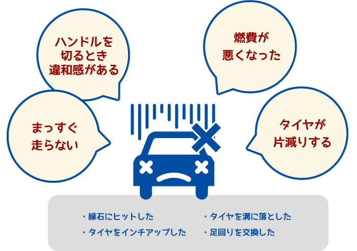 こんなお車はアライメントテスターでの点検をおすすめします。